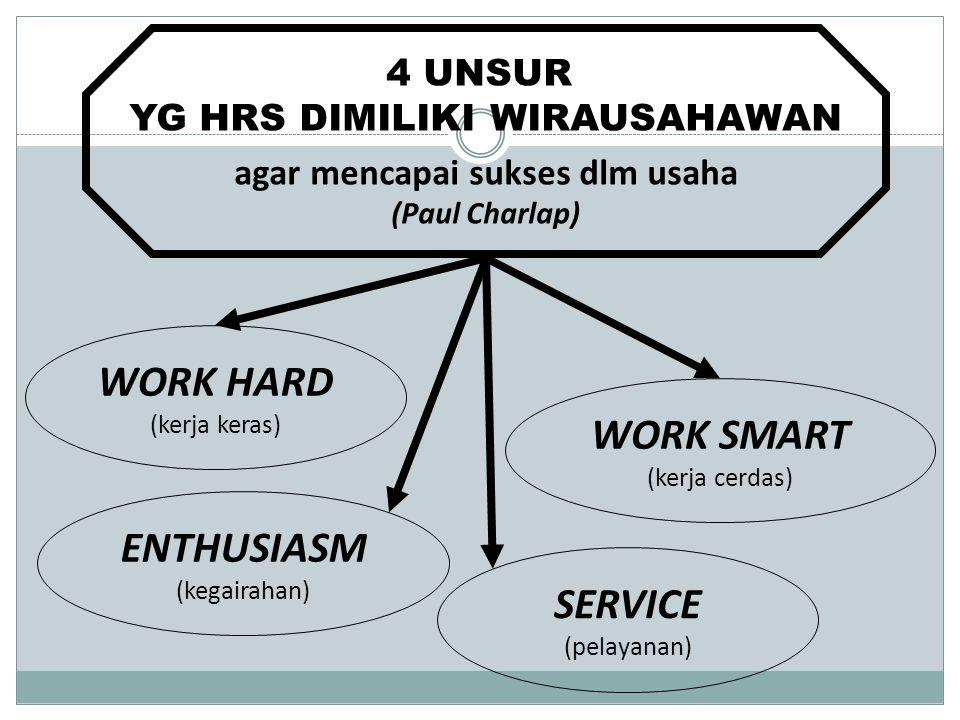 agar mencapai sukses dlm usaha