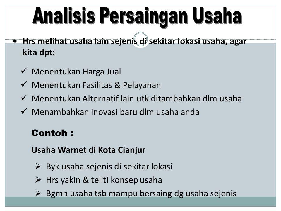 Analisis Persaingan Usaha