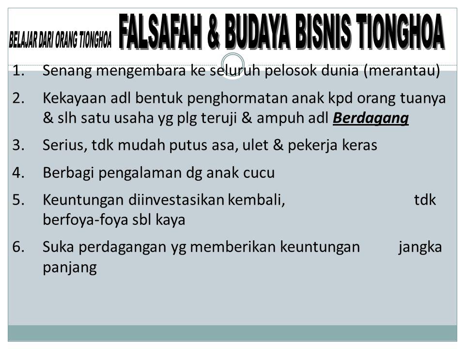 FALSAFAH & BUDAYA BISNIS TIONGHOA BELAJAR DARI ORANG TIONGHOA