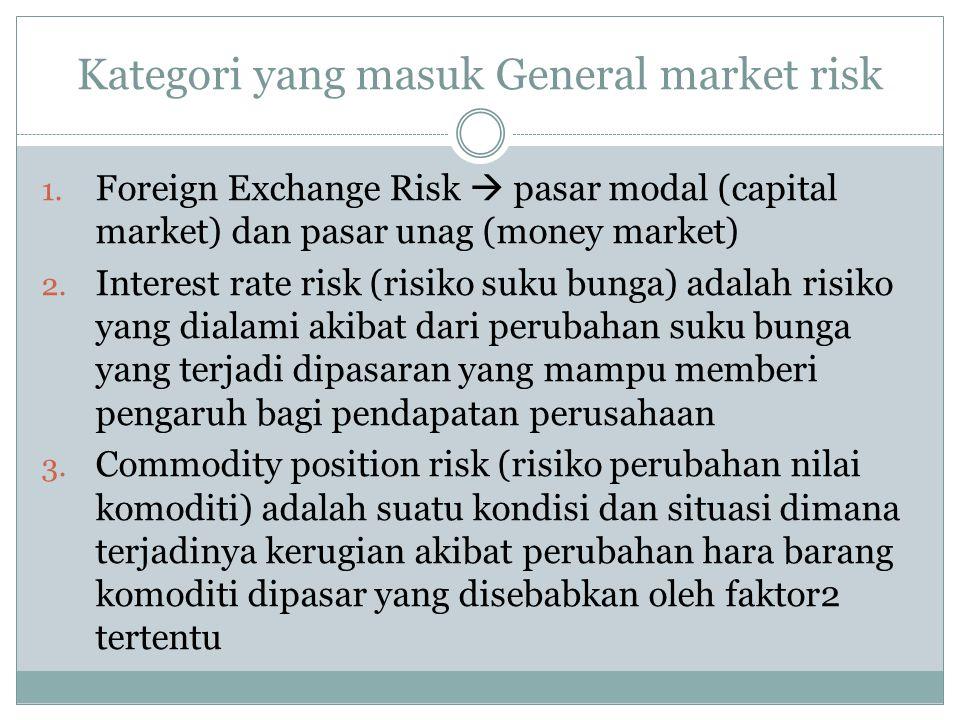 Kategori yang masuk General market risk