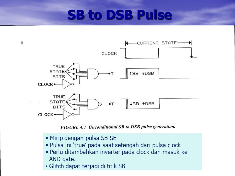 SB to DSB Pulse Mirip dengan pulsa SB-SE