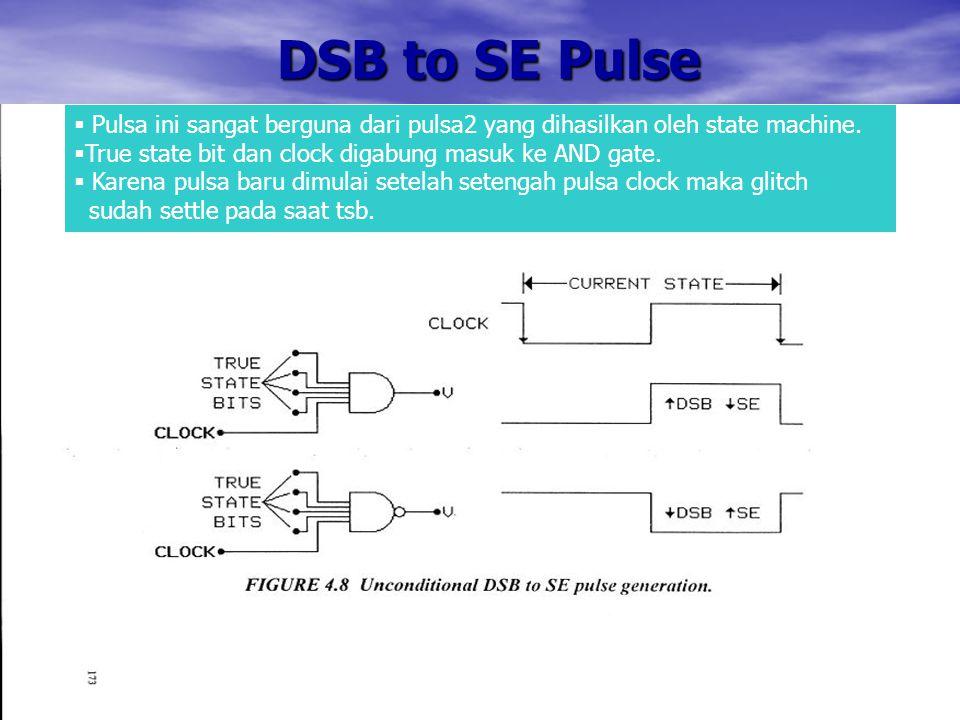 DSB to SE Pulse Pulsa ini sangat berguna dari pulsa2 yang dihasilkan oleh state machine. True state bit dan clock digabung masuk ke AND gate.