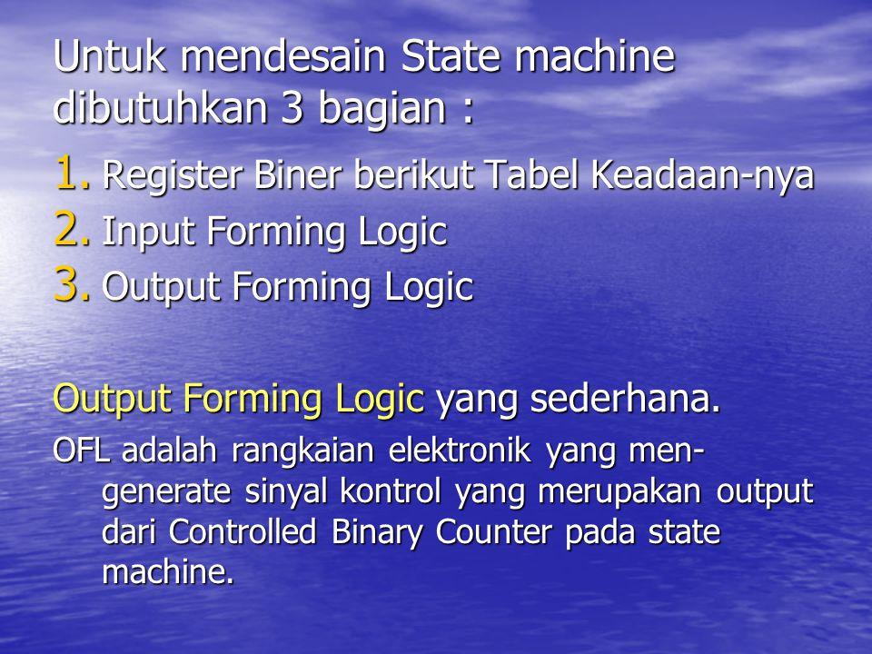 Untuk mendesain State machine dibutuhkan 3 bagian :