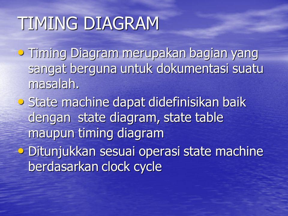 TIMING DIAGRAM Timing Diagram merupakan bagian yang sangat berguna untuk dokumentasi suatu masalah.