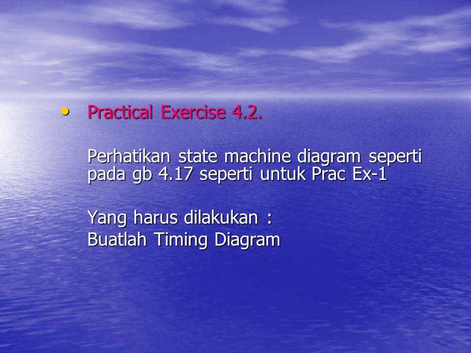 Practical Exercise 4.2. Perhatikan state machine diagram seperti pada gb 4.17 seperti untuk Prac Ex-1.