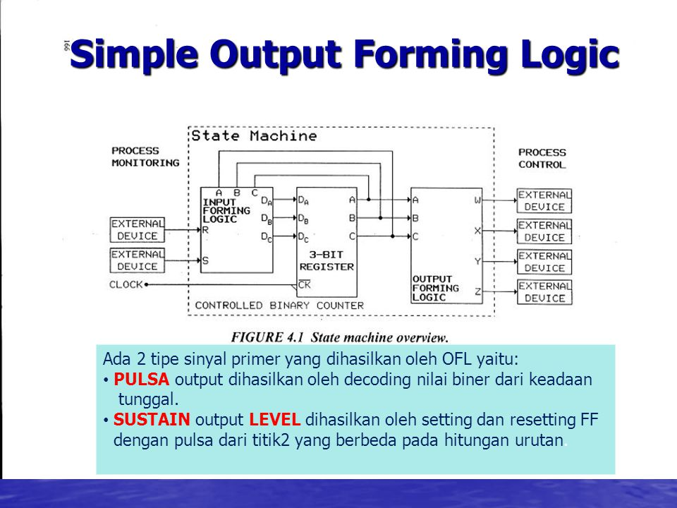 Simple Output Forming Logic