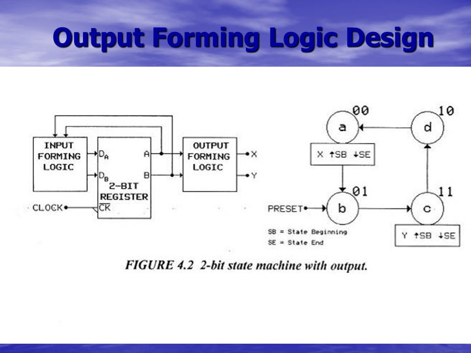 Output Forming Logic Design