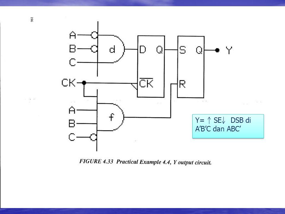 Y= SE DSB di A'B'C dan ABC'