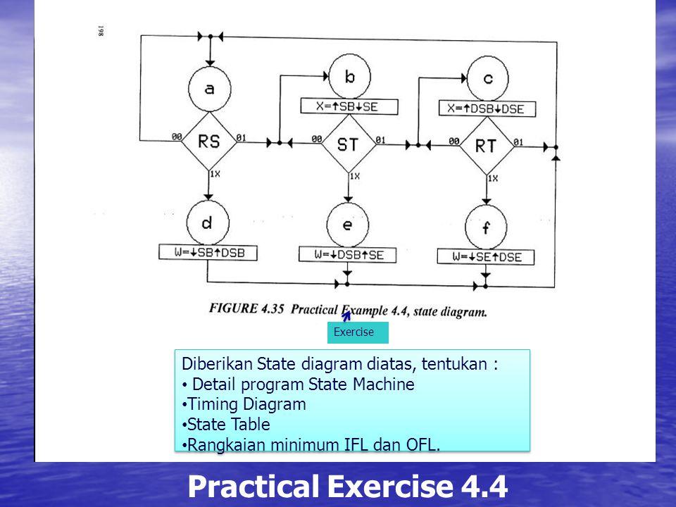 Practical Exercise 4.4 Diberikan State diagram diatas, tentukan :