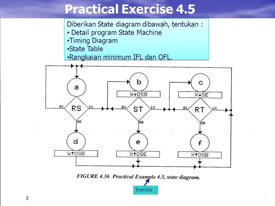 Practical Exercise 4.5 Diberikan State diagram dibawah, tentukan :