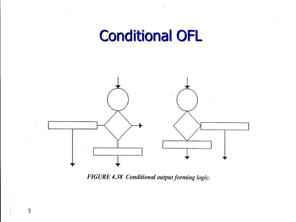 Conditional OFL