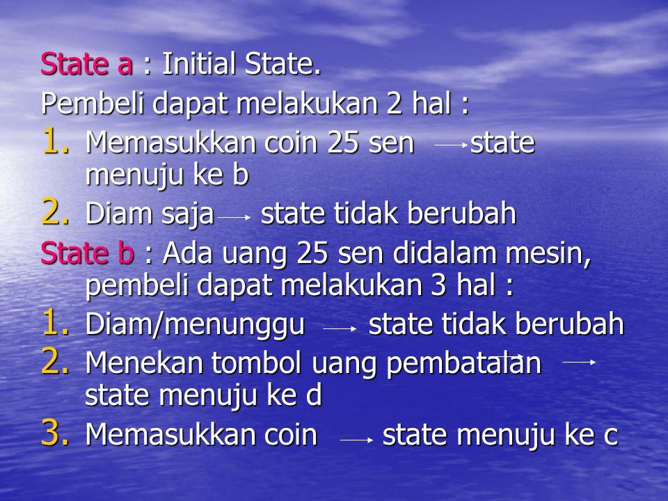 State a : Initial State. Pembeli dapat melakukan 2 hal : Memasukkan coin 25 sen state menuju ke b.