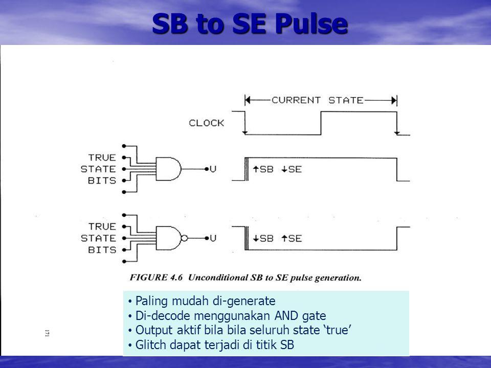 SB to SE Pulse Paling mudah di-generate Di-decode menggunakan AND gate