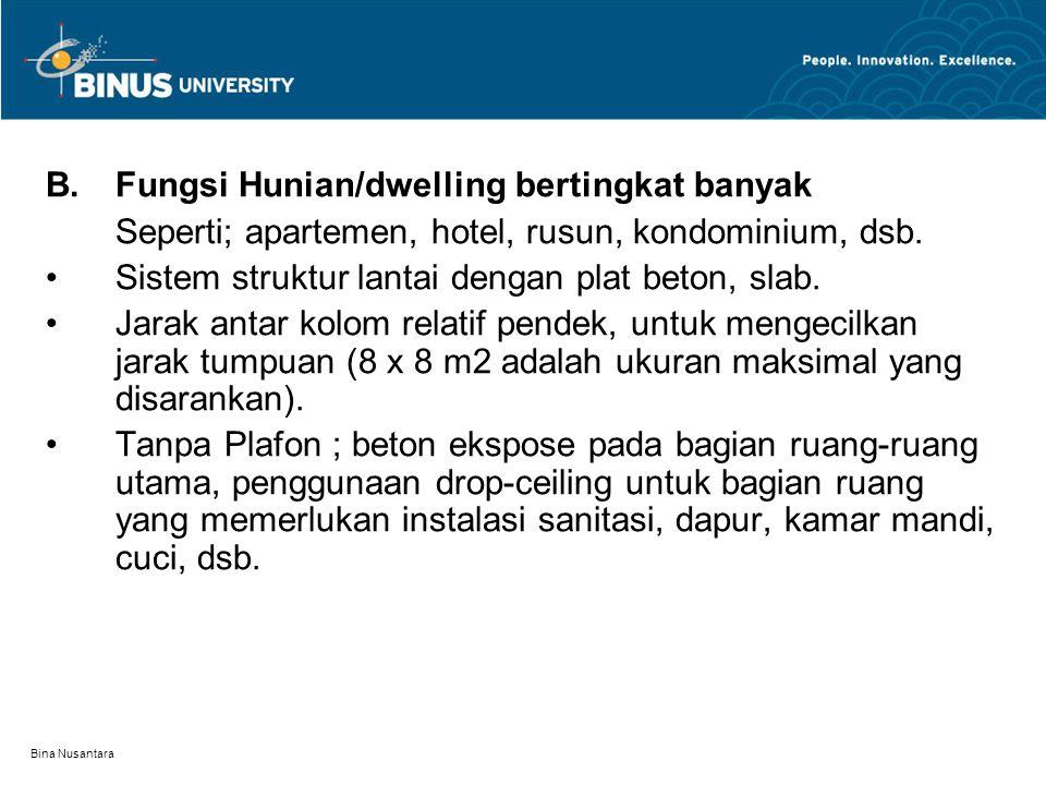 B. Fungsi Hunian/dwelling bertingkat banyak