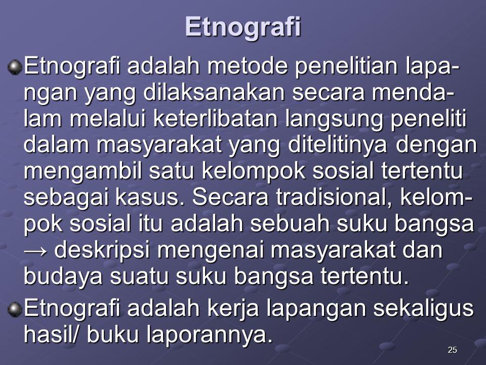 Etnografi