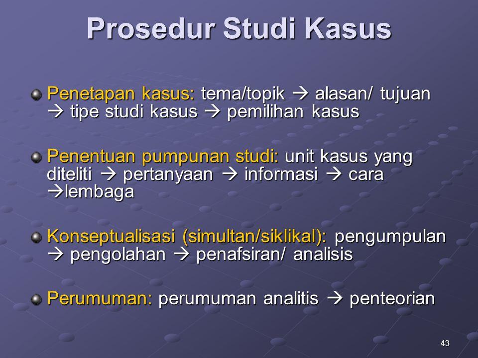 Prosedur Studi Kasus Penetapan kasus: tema/topik  alasan/ tujuan  tipe studi kasus  pemilihan kasus.