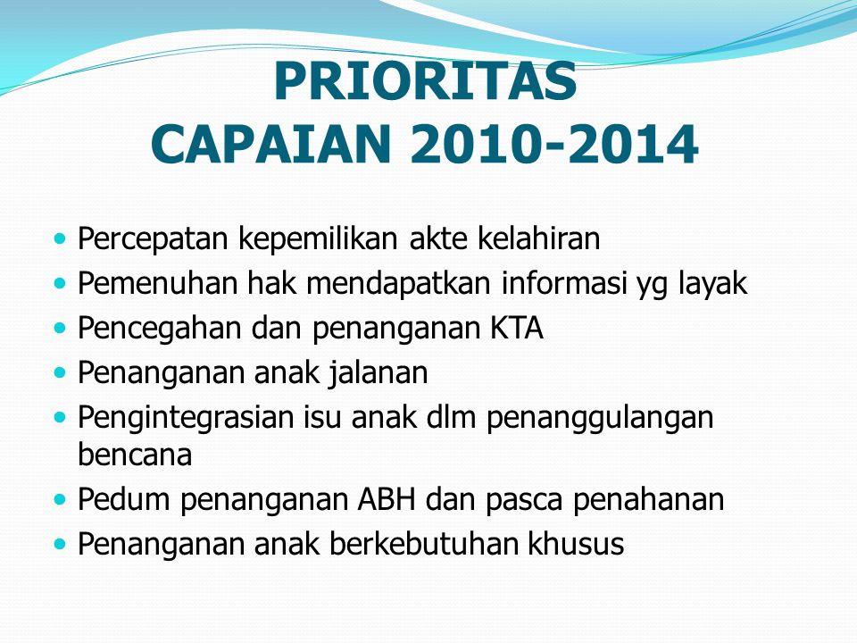 PRIORITAS CAPAIAN 2010-2014 Percepatan kepemilikan akte kelahiran
