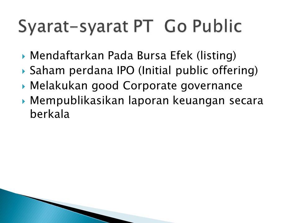 Syarat-syarat PT Go Public