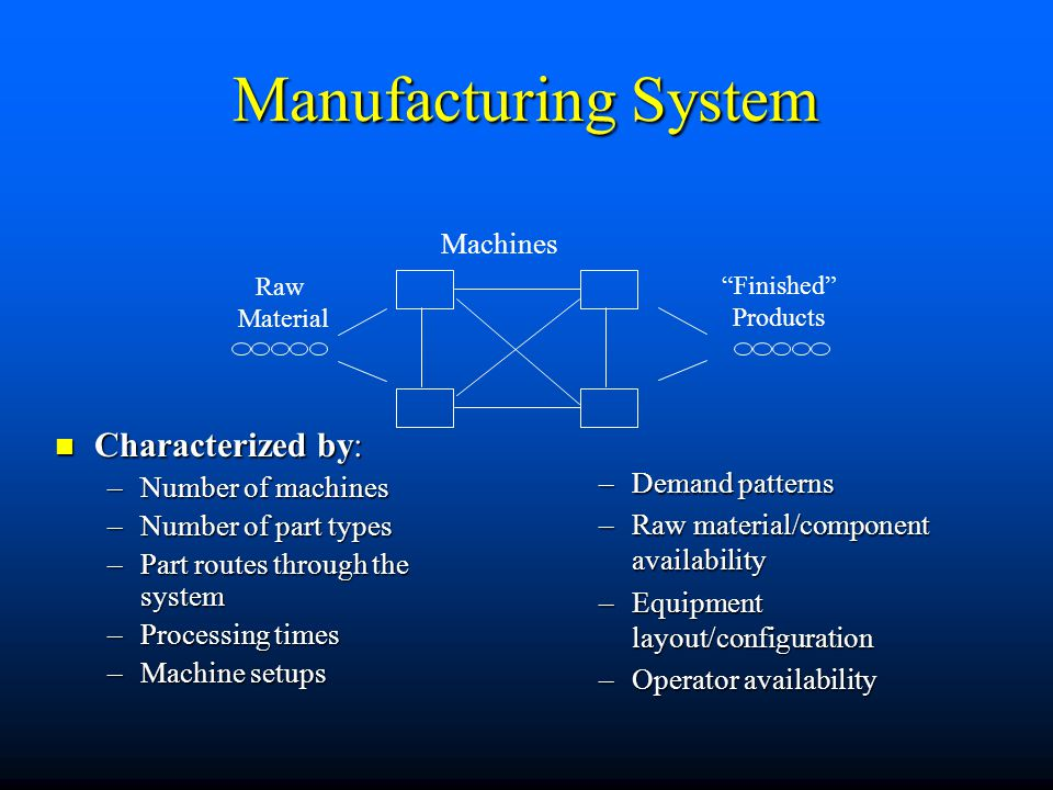 Manufacturing System Characterized by: Machines Number of machines
