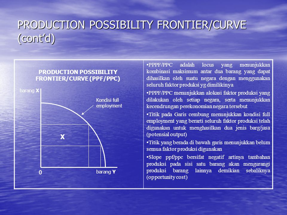 PRODUCTION POSSIBILITY FRONTIER/CURVE (cont'd)