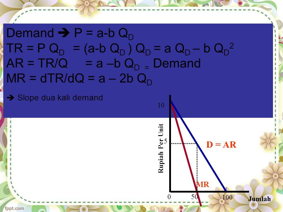 TR = P QD = (a-b QD ) QD = a QD – b QD2 AR = TR/Q = a –b QD = Demand