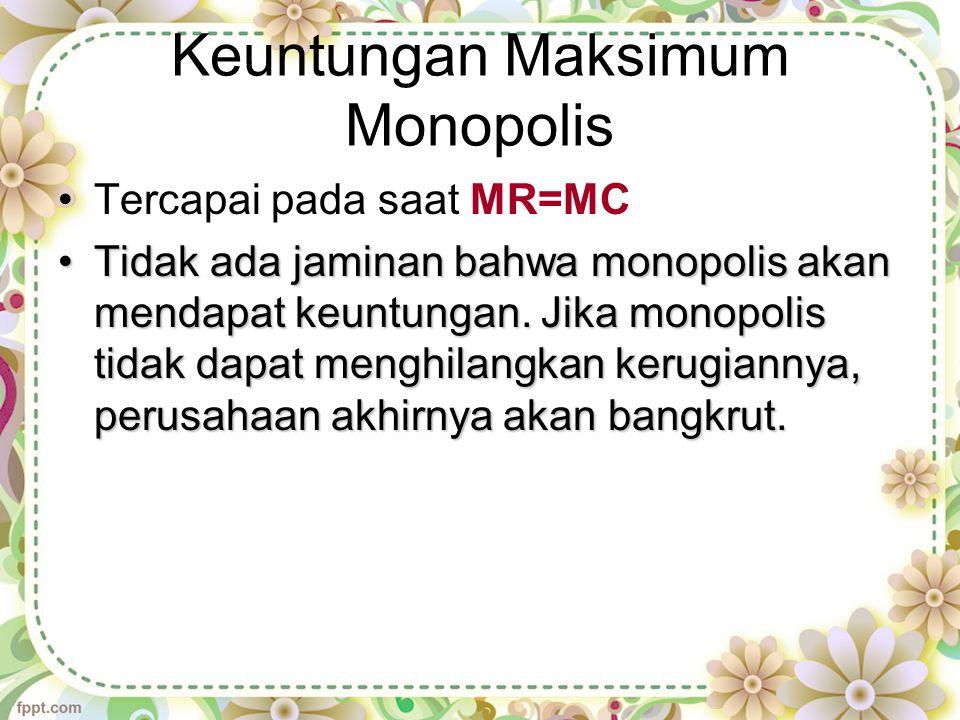 Keuntungan Maksimum Monopolis