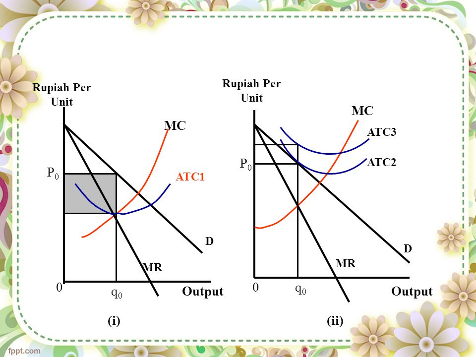 MC MC Output Output (i) (ii)