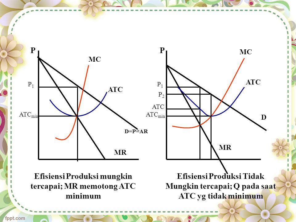 Efisiensi Produksi mungkin tercapai; MR memotong ATC minimum