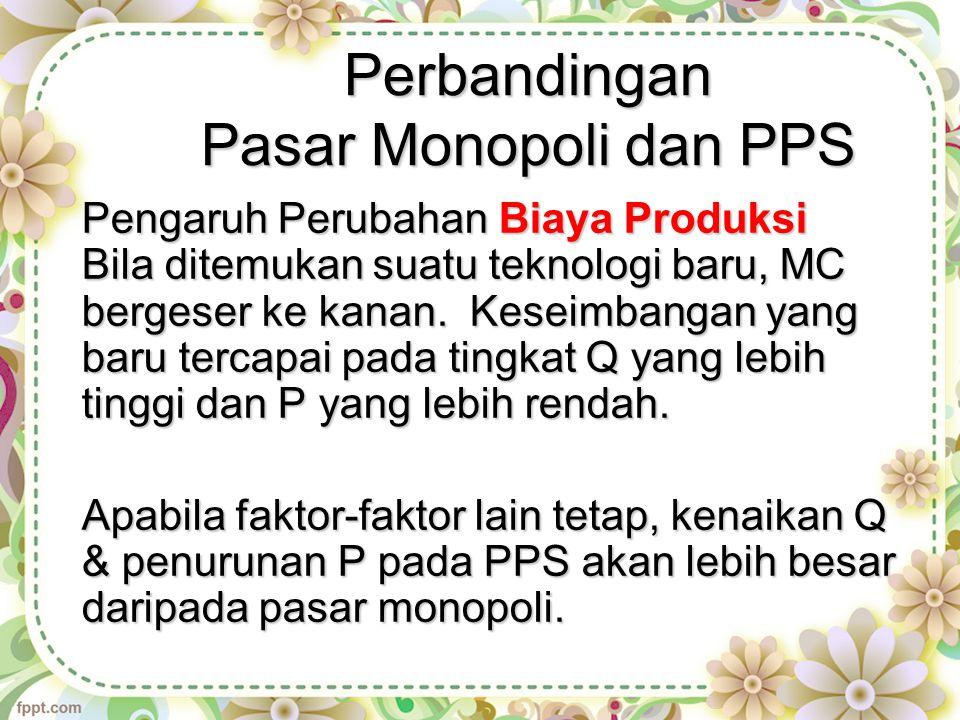 Perbandingan Pasar Monopoli dan PPS