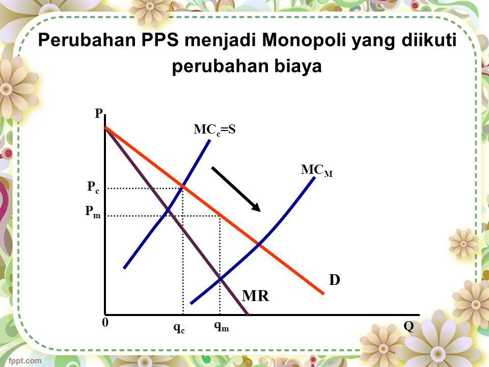 Perubahan PPS menjadi Monopoli yang diikuti perubahan biaya