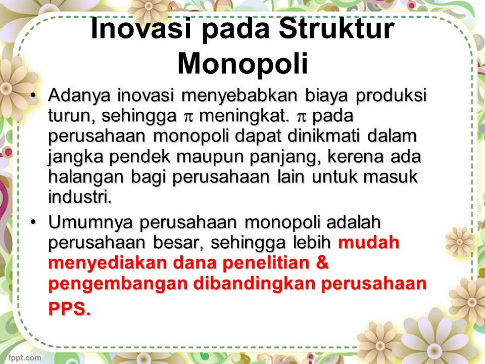 Inovasi pada Struktur Monopoli