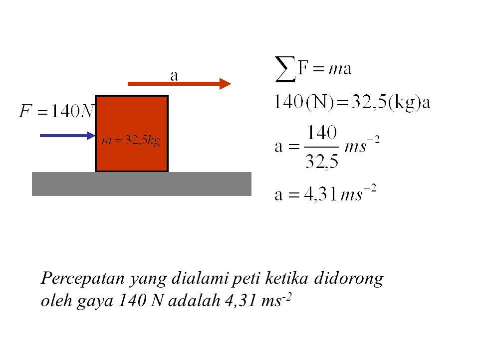 Percepatan yang dialami peti ketika didorong oleh gaya 140 N adalah 4,31 ms-2