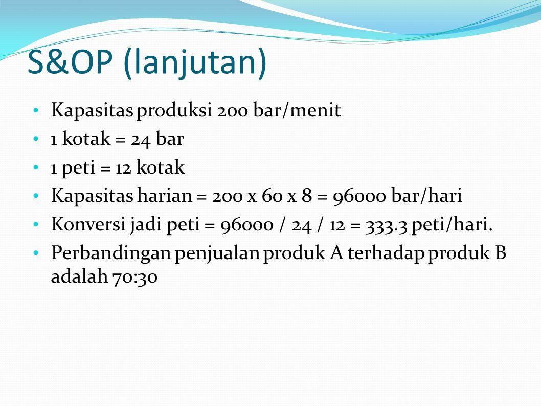 S&OP (lanjutan) Kapasitas produksi 200 bar/menit 1 kotak = 24 bar