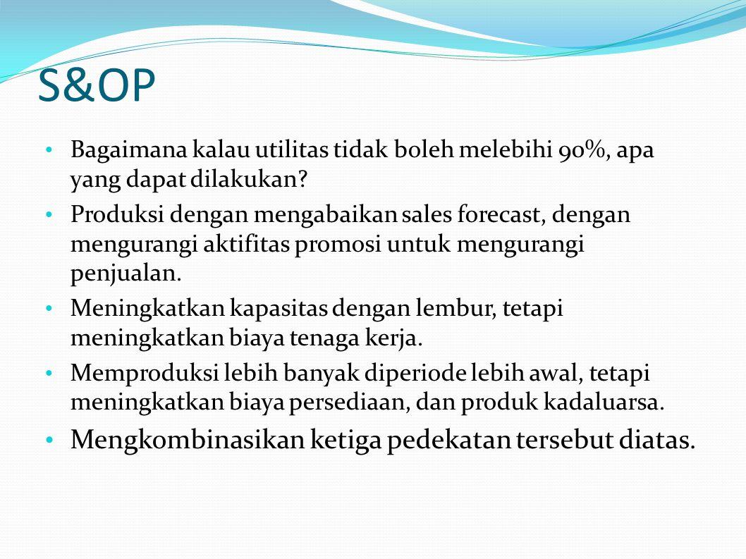 S&OP Mengkombinasikan ketiga pedekatan tersebut diatas.