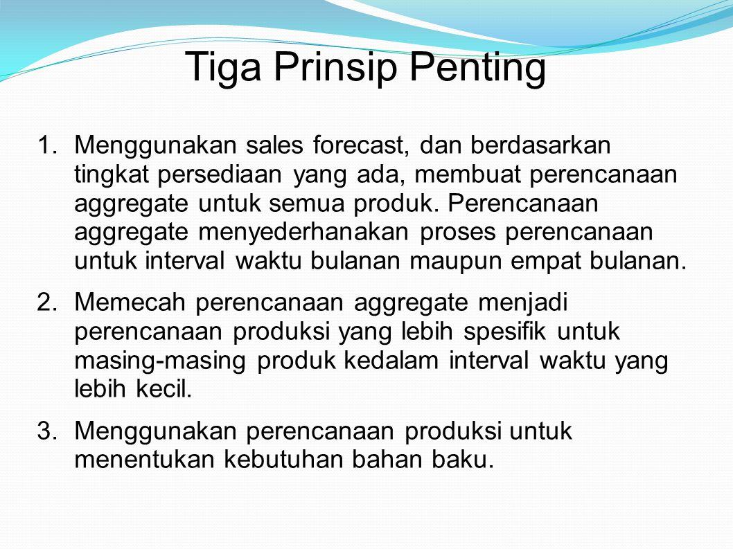 Tiga Prinsip Penting