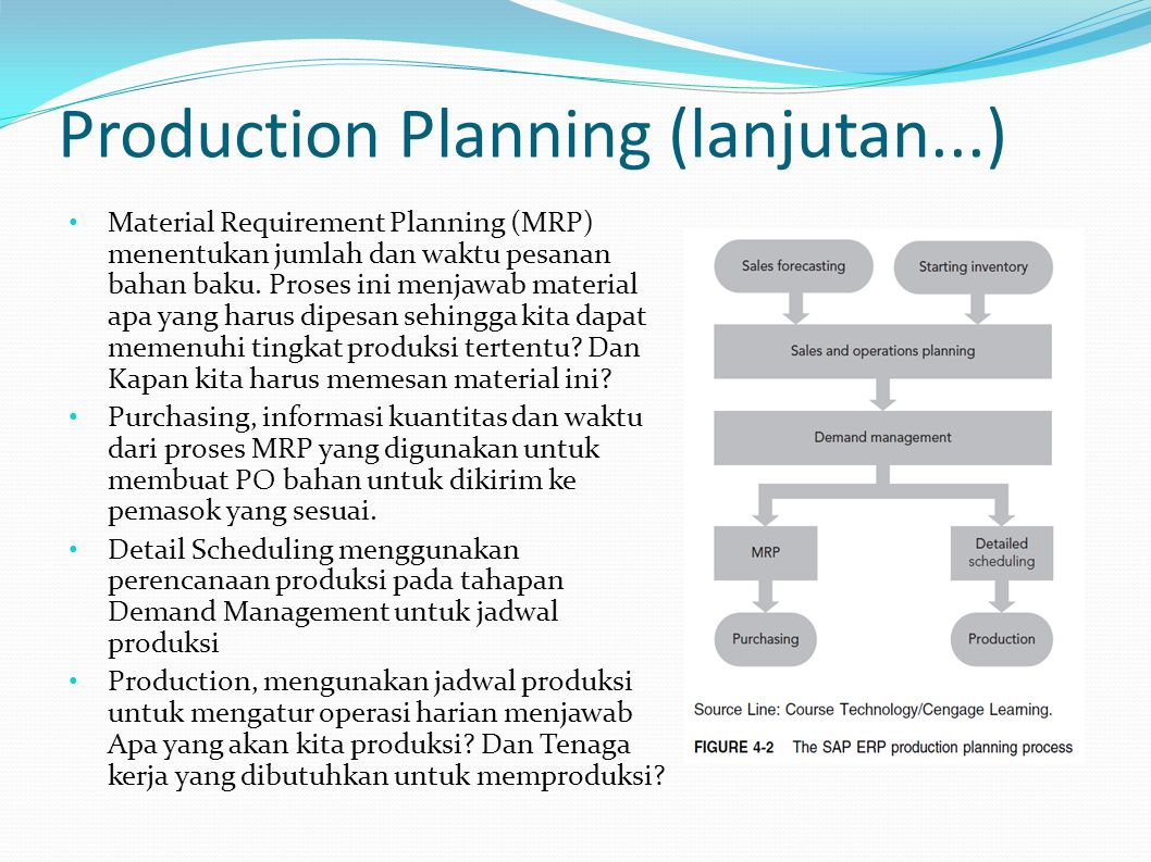 Production Planning (lanjutan...)