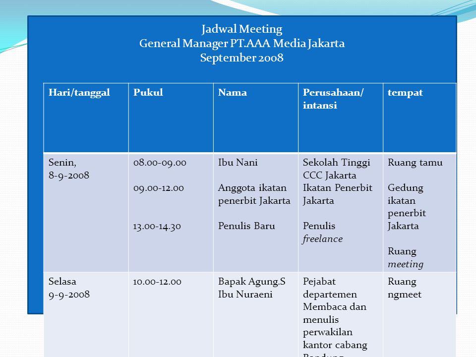 General Manager PT.AAA Media Jakarta