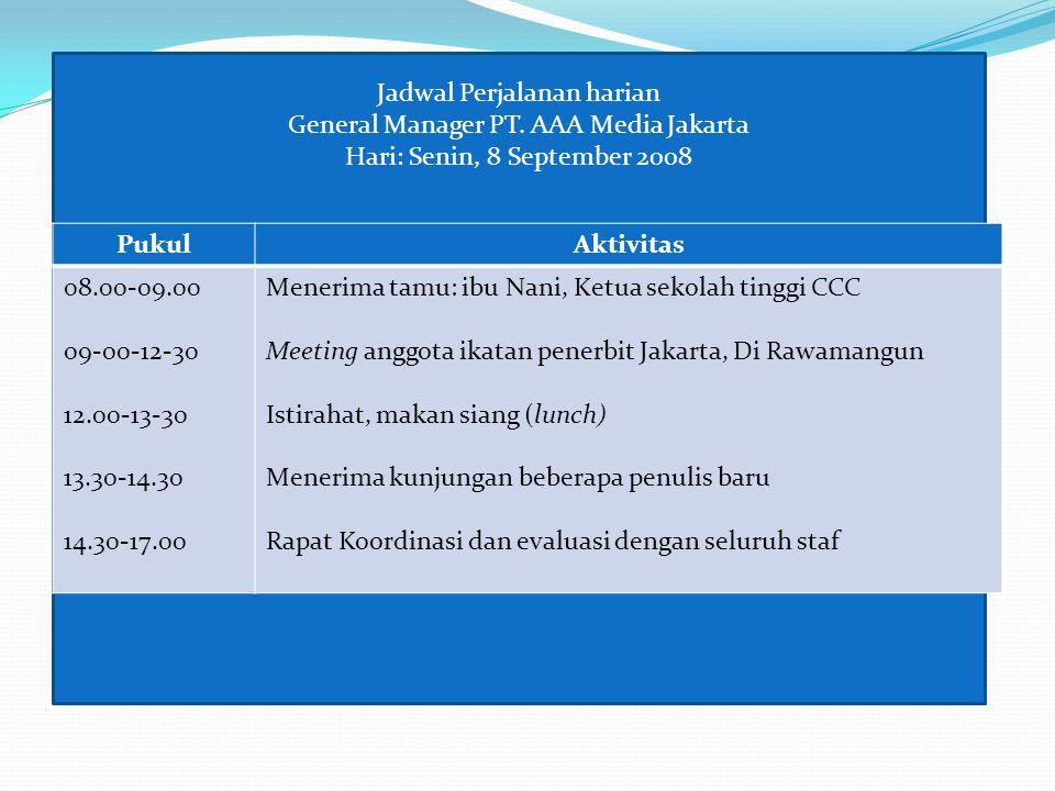 Jadwal Perjalanan harian General Manager PT. AAA Media Jakarta