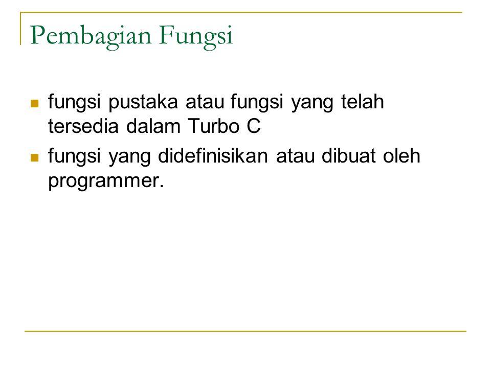 Pembagian Fungsi fungsi pustaka atau fungsi yang telah tersedia dalam Turbo C.