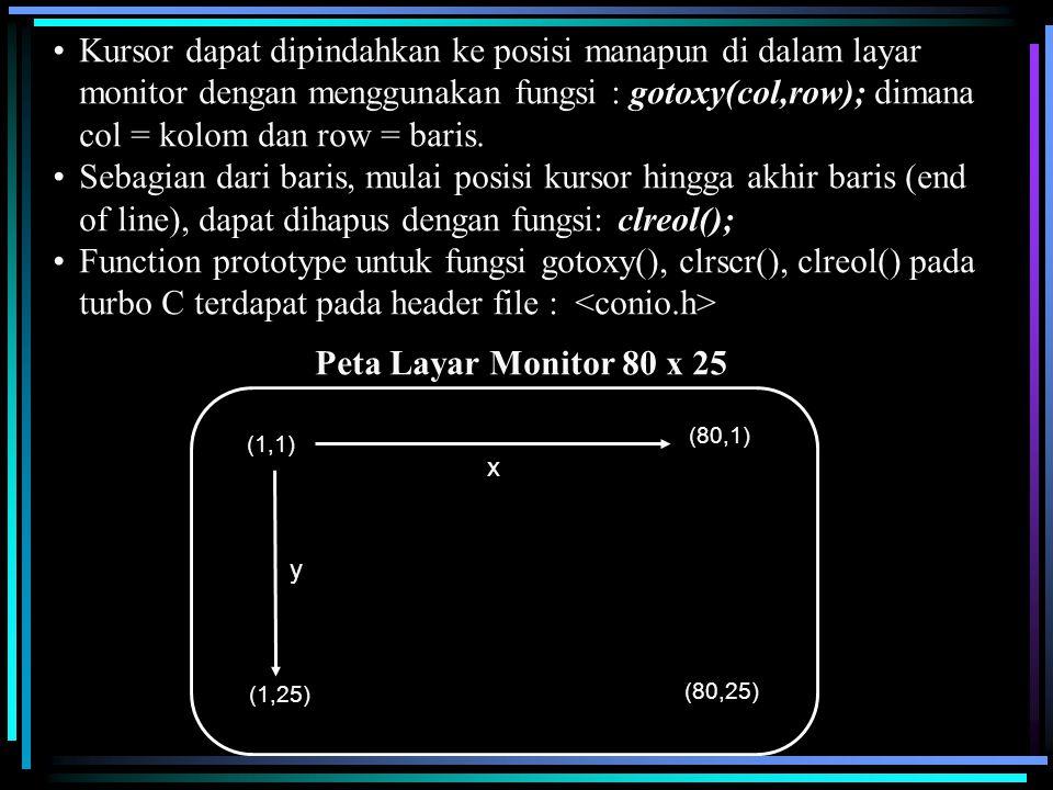 Kursor dapat dipindahkan ke posisi manapun di dalam layar monitor dengan menggunakan fungsi : gotoxy(col,row); dimana col = kolom dan row = baris.