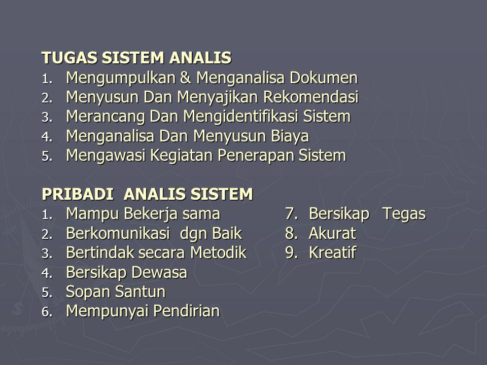 TUGAS SISTEM ANALIS Mengumpulkan & Menganalisa Dokumen. Menyusun Dan Menyajikan Rekomendasi. Merancang Dan Mengidentifikasi Sistem.