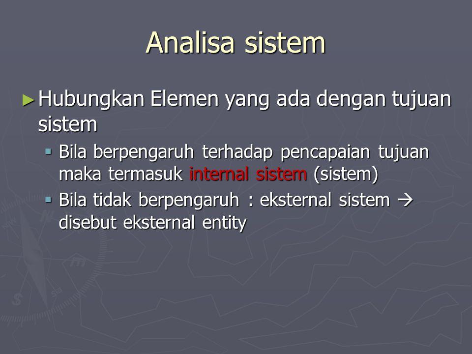 Analisa sistem Hubungkan Elemen yang ada dengan tujuan sistem