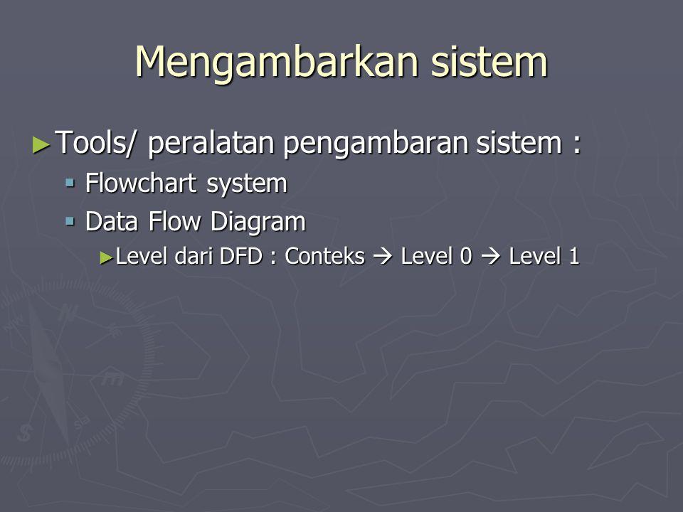 Mengambarkan sistem Tools/ peralatan pengambaran sistem :