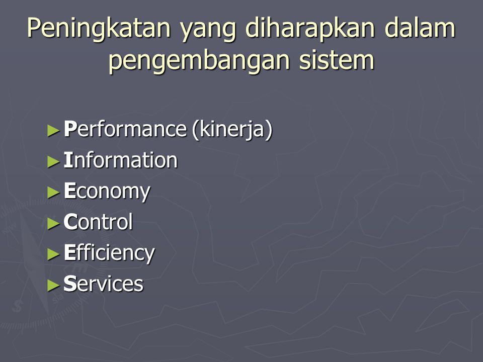 Peningkatan yang diharapkan dalam pengembangan sistem