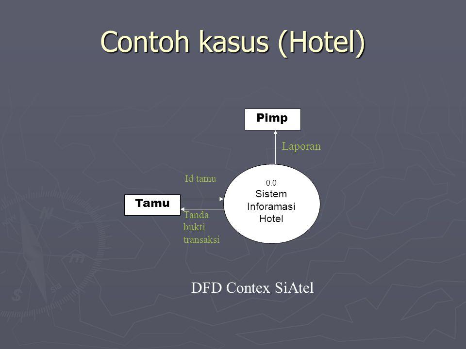 Sistem Inforamasi Hotel