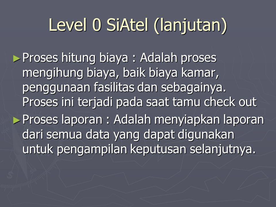 Level 0 SiAtel (lanjutan)