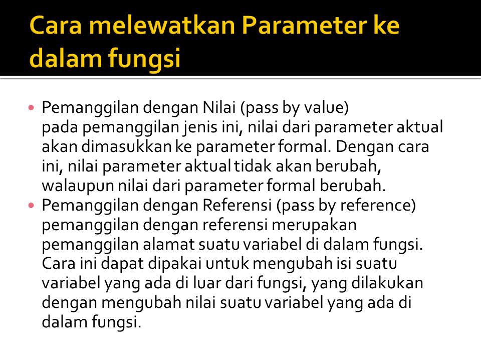 Cara melewatkan Parameter ke dalam fungsi
