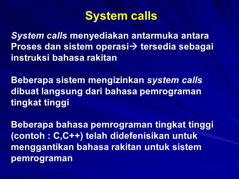 System calls System calls menyediakan antarmuka antara Proses dan sistem operasi tersedia sebagai instruksi bahasa rakitan.