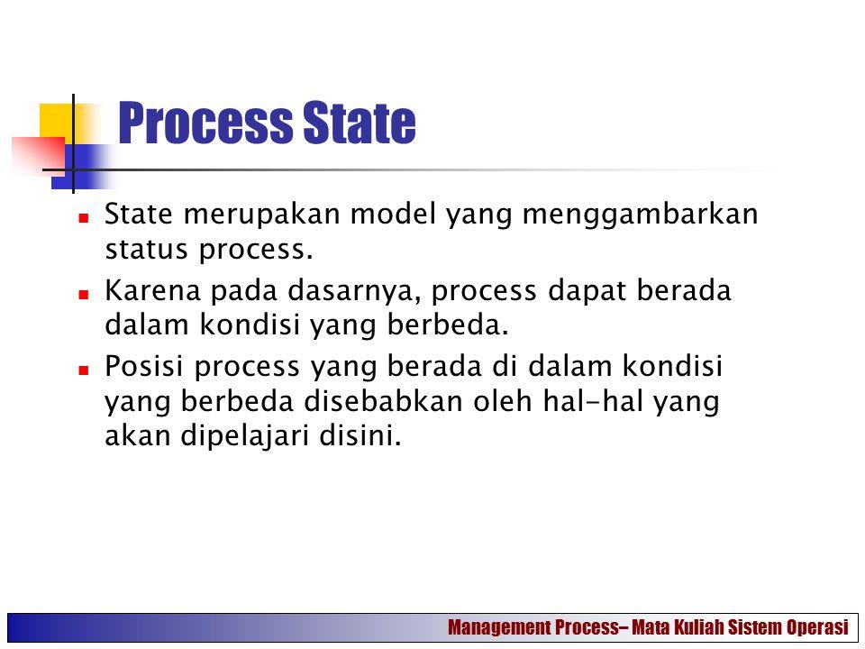 Process State State merupakan model yang menggambarkan status process.