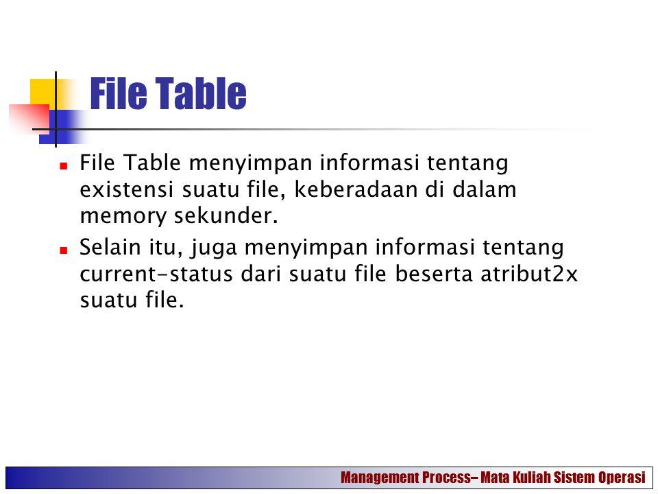 File Table File Table menyimpan informasi tentang existensi suatu file, keberadaan di dalam memory sekunder.